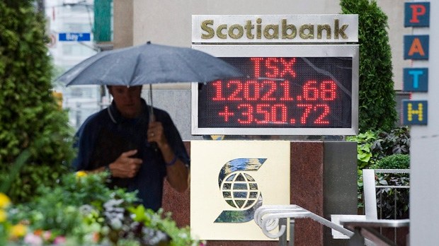 Scotiabank Standard and Poor's credit rating down