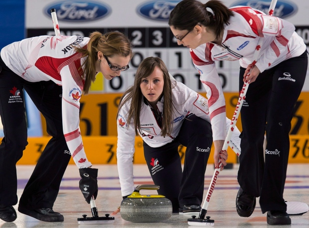 Rachel Homan, curling, world championships
