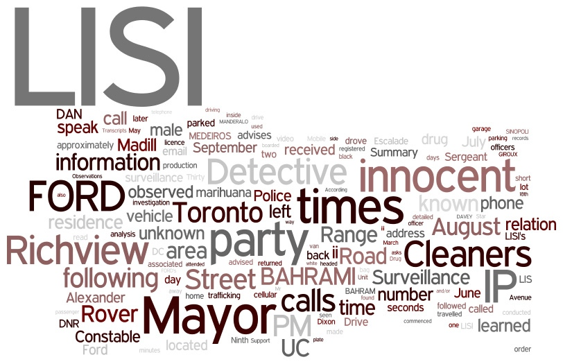 This word cloud shows the key words in the court documents released today. The more the words appear in the document, the larger the words appear in the world cloud. (Compiled by Maurice Cacho, CTV News)
