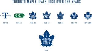 The Toronto Maple Leafs logos over the years are shown in a handout. (The Canadian Press/HO-MLSE)