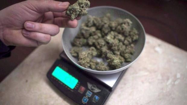 Medical Marijuana Air Travel Canada