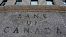 Bank of Canada sentiment