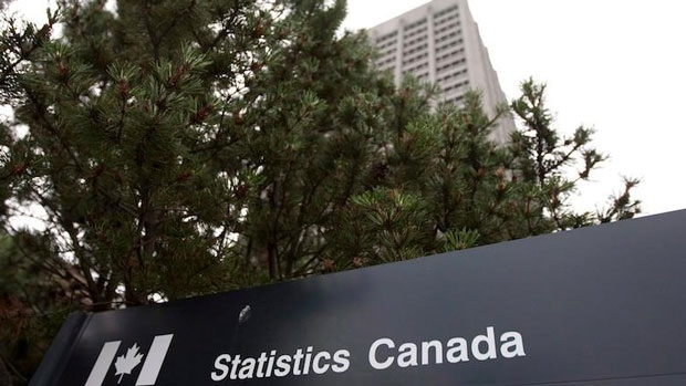 Canadian annual inflation rate 1.9 per cent last month as lower gas prices weigh on rate