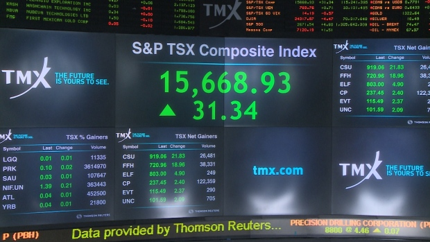 TSX Down