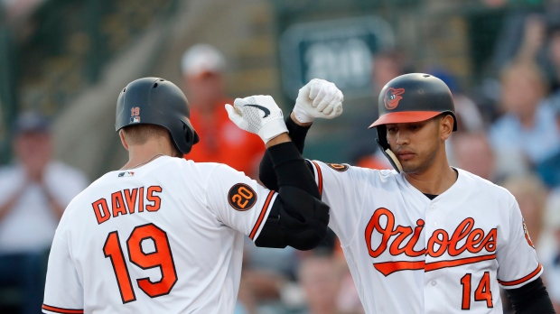 39815f9f571 Baltimore Orioles  Chris Davis (19) is greeted by Rio Ruiz (14) after  hitting a home run in the third inning of a spring training baseball game  against the ...