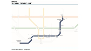 A map of the proposed Ontario Line in Toronto is pictured in this handout image from the 2019 Ontario budget.