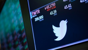 FILE - In this Sept. 18, 2019, file photo a screen shows the price of Twitter stock at the New York Stock Exchange. Twitter reports financial earns on Thursday, Oct. 24. (AP Photo/Mark Lennihan, File)