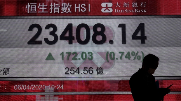 Asian shares rise, echoing Wall St optimism on virus battle