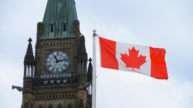 Canada Day poll