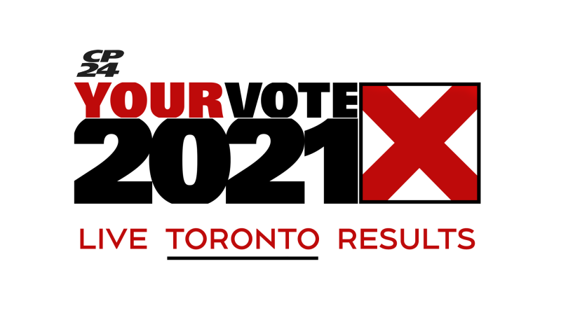 Your Vote 2021 Results