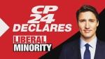 Minority government