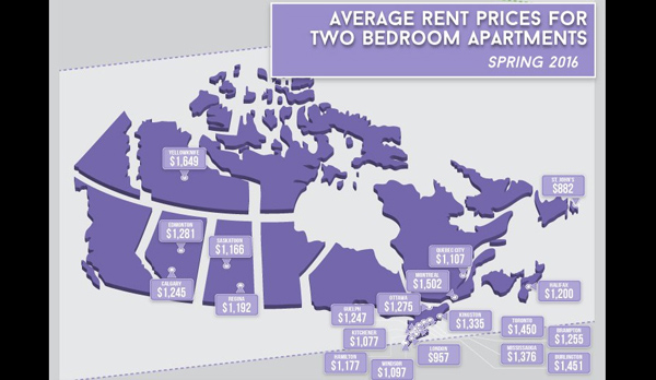 Average rent for two bedroom apartments in toronto climbed - Average rent for 2 bedroom apartment ...